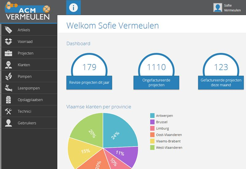 ACM Vermeulen - Interne applicatie